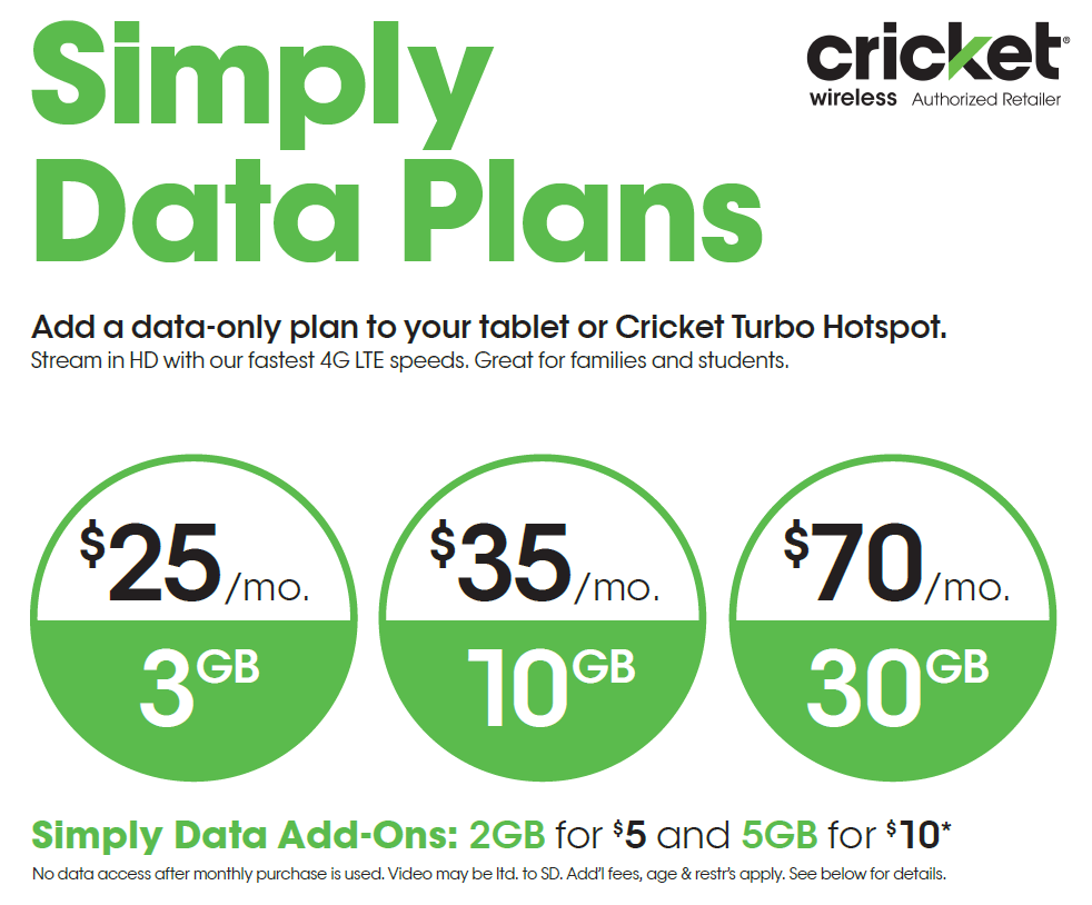 Cricket Simply Data One Stop Communications